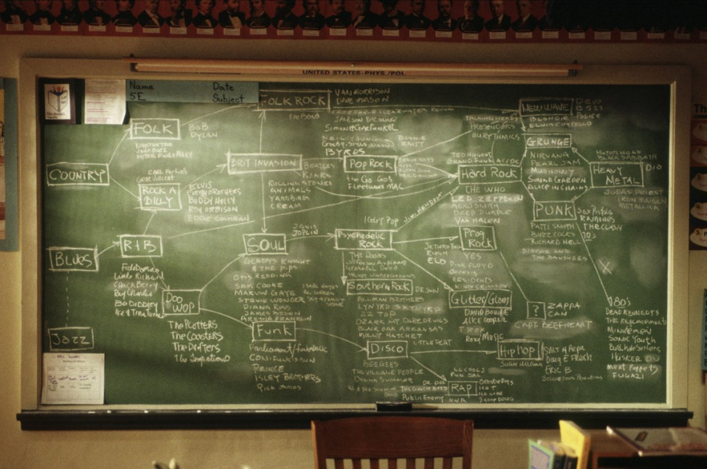 School-of-Rock-Blackboard