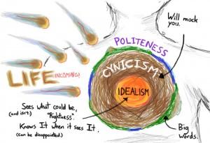 idealist-cynic